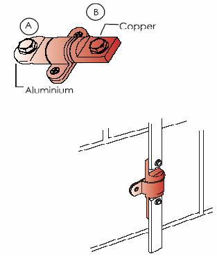 Nối lưỡng kim Đồng-Nhôm CVL cho hệ thống chống sét, phụ kiện chống sét, nối đất